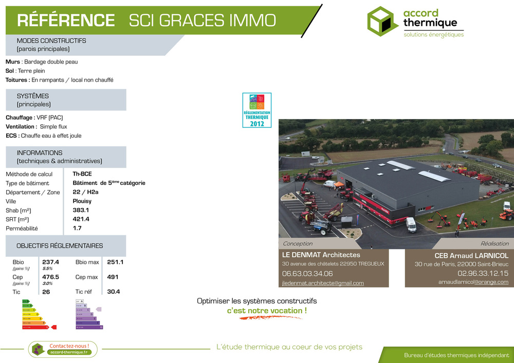 SCI GRACES IMMO Plouisy-22